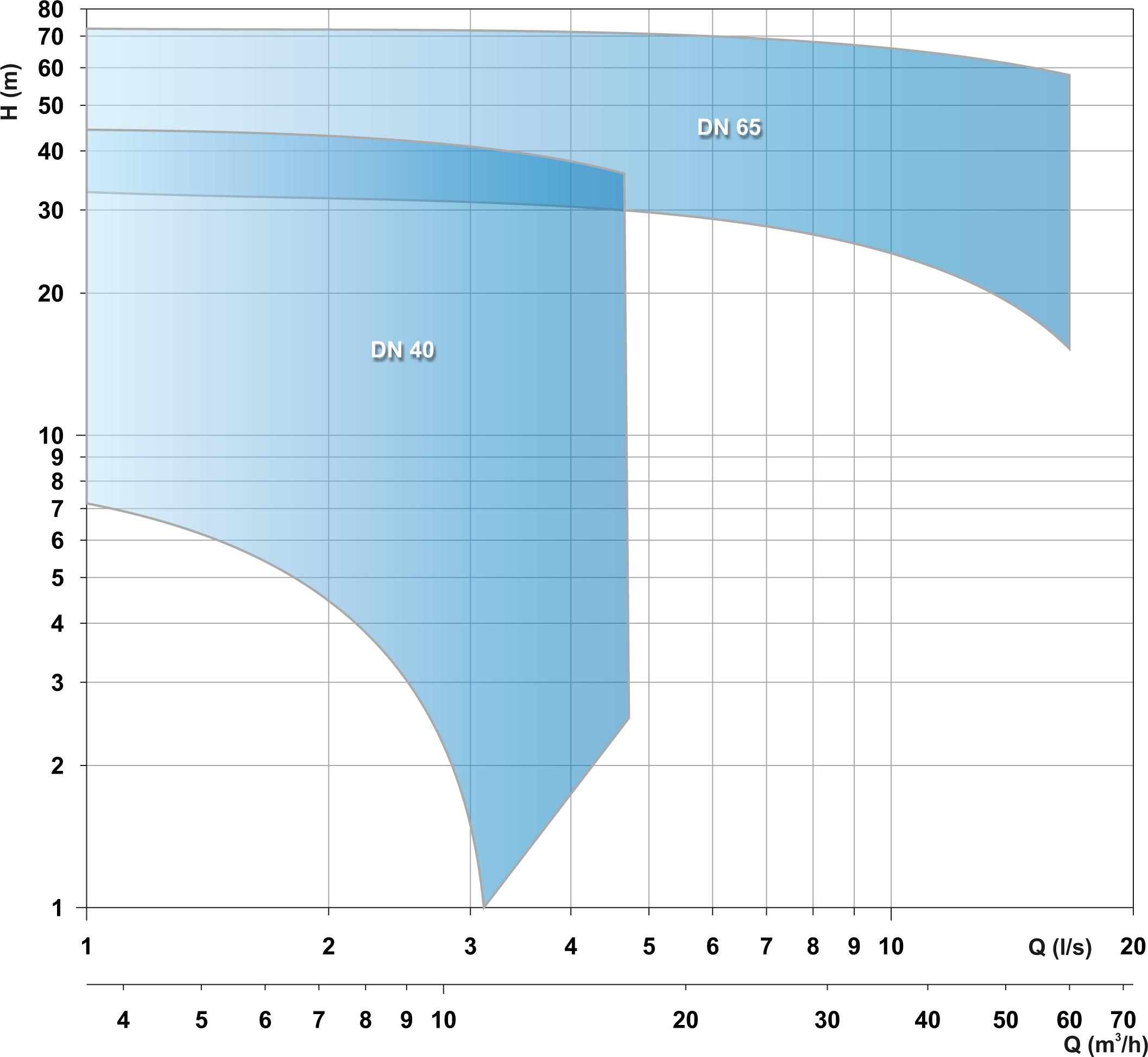 media/image/5e/8b/ec/T_curve.jpg