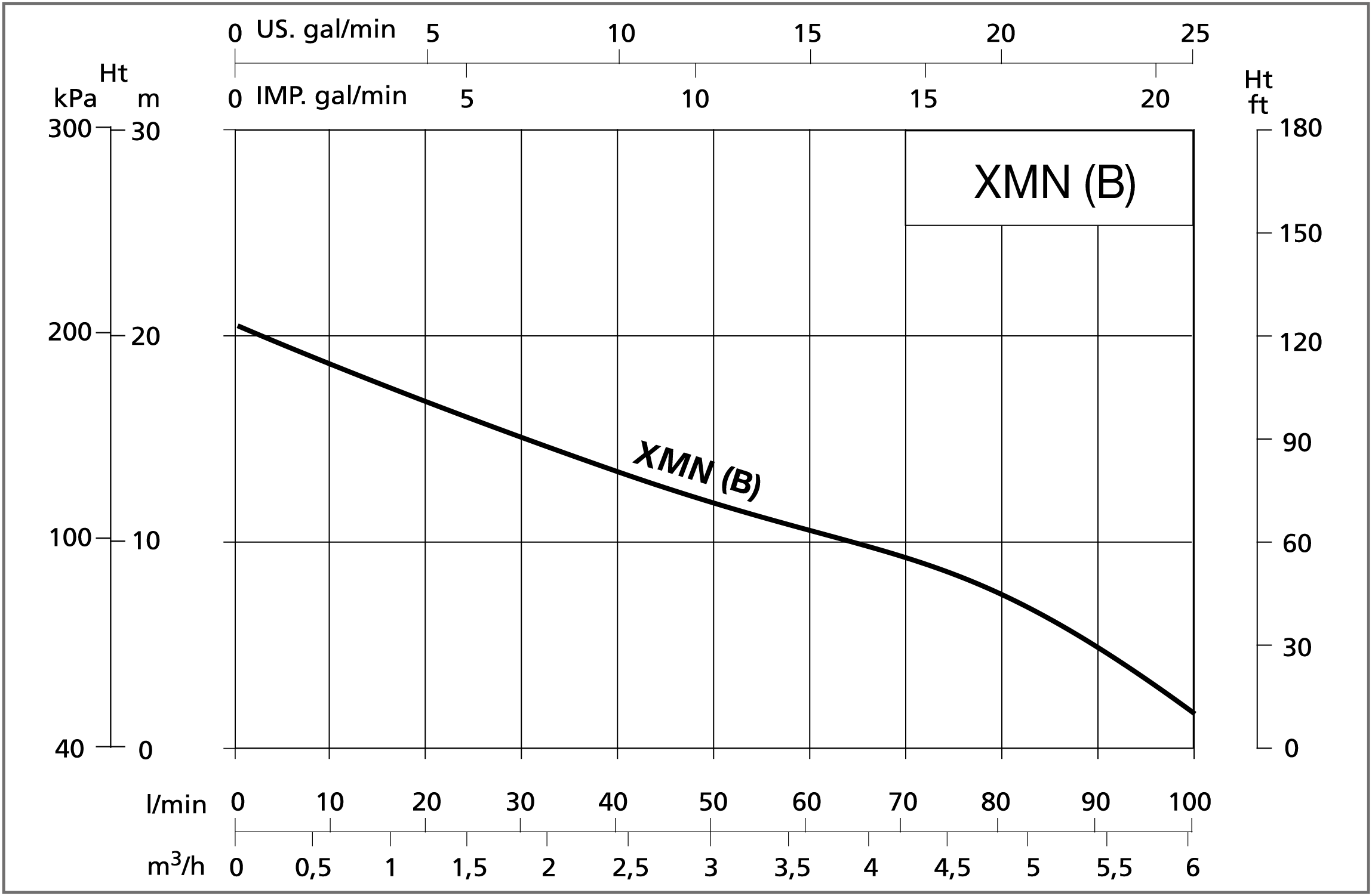 media/image/5e/db/f5/XMN_curve.png