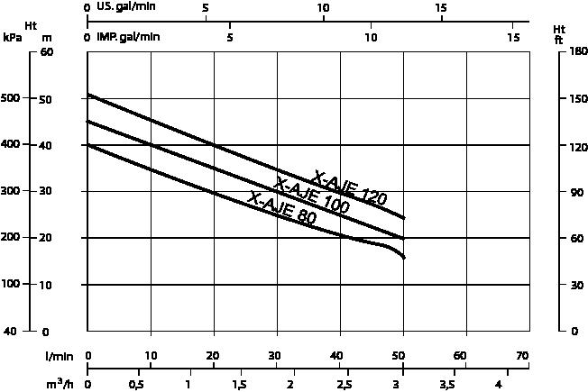 media/image/65/f1/fd/X-AJE_curves.png