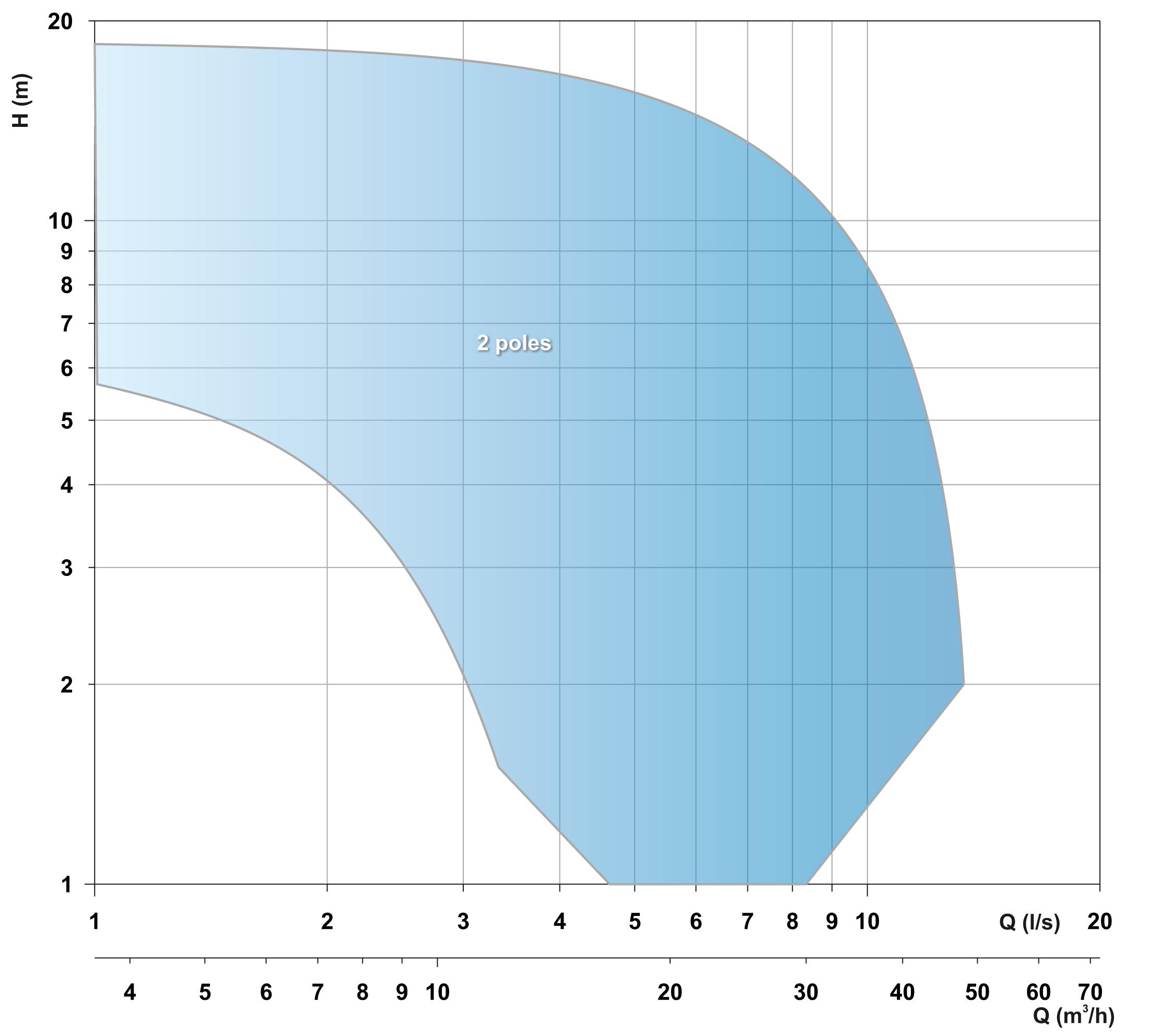 media/image/75/d0/a0/L_curve.jpg