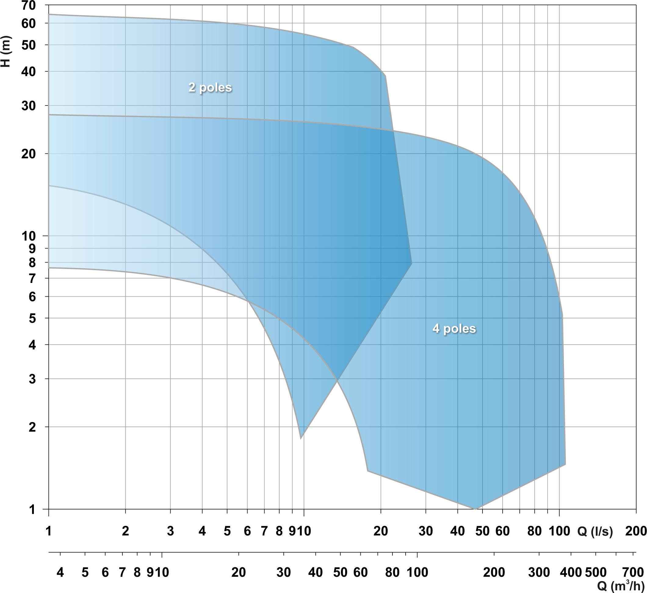 media/image/7c/7a/d3/M_Curve.jpg
