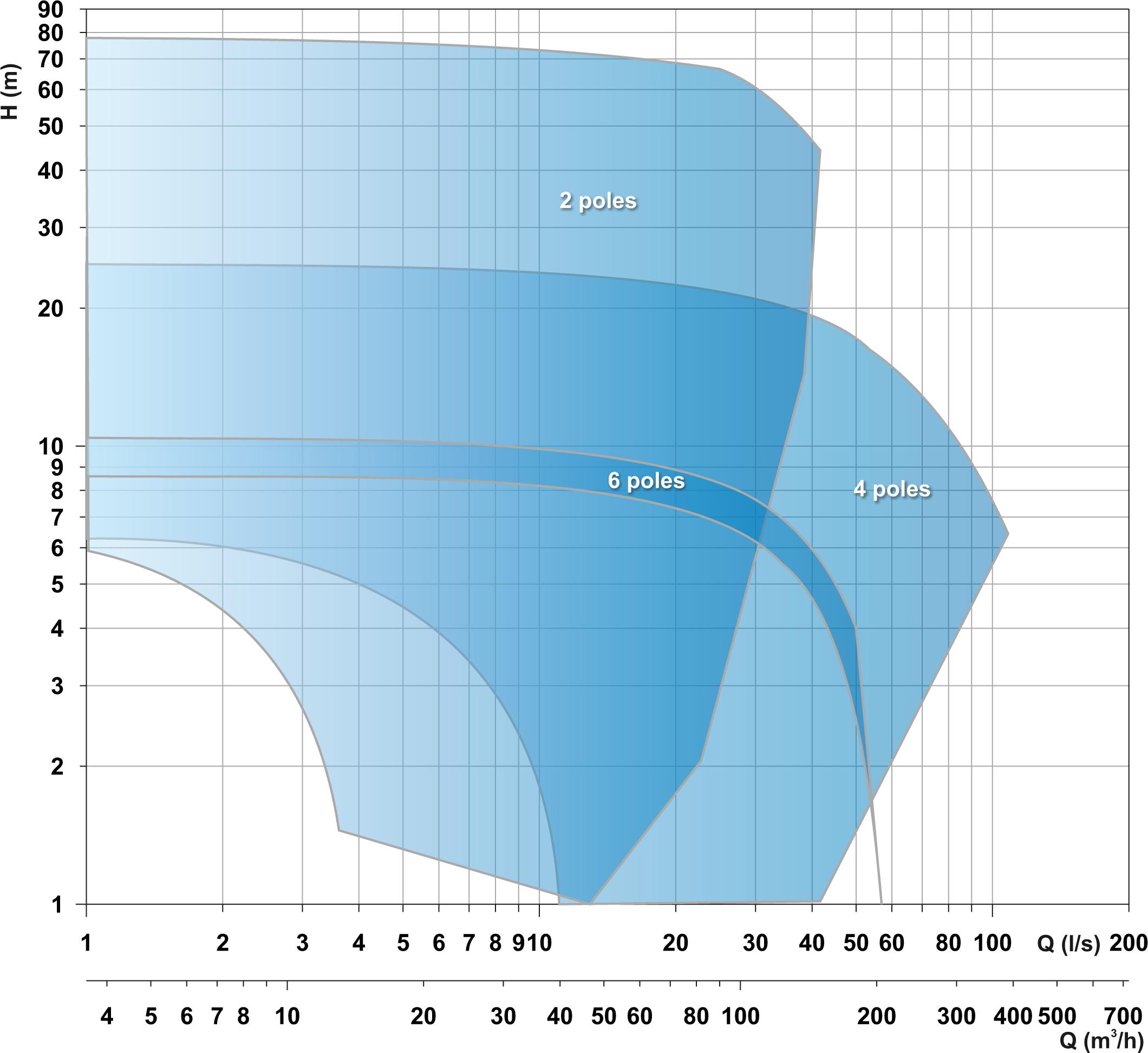 media/image/ab/cf/8e/V_Curve.jpg