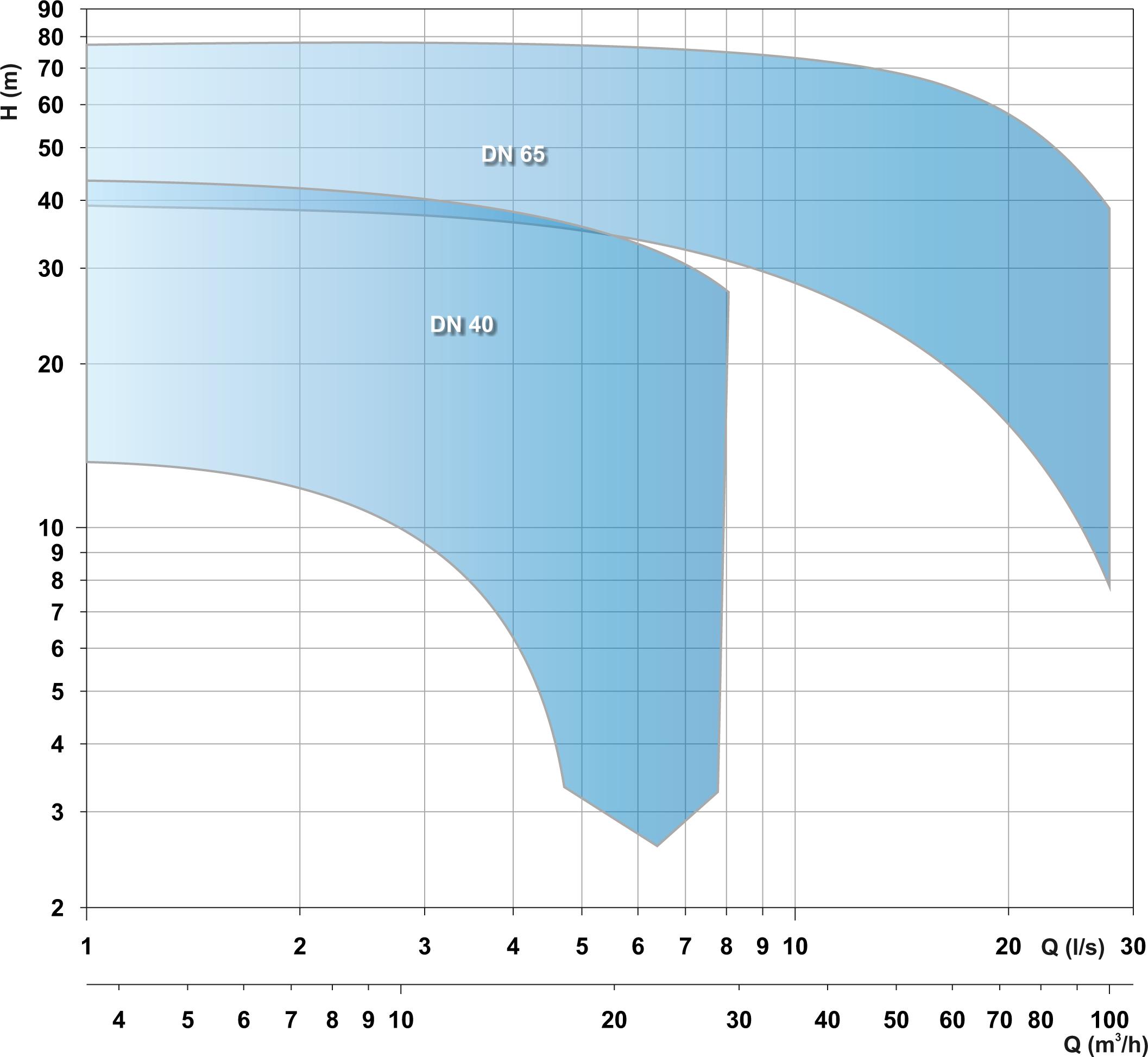 media/image/c8/aa/4c/D_Curve.jpg